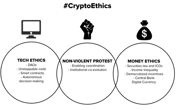 What is #BlockchainEthics and Why Should We Care?